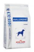 Сухой корм Royal Canin Anallergenic для собак при аллергиии